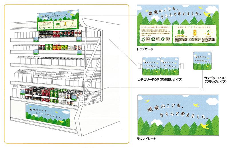 カートカン 量販店展開 SP用ボード・POP
